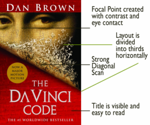 Book Covers and Layout Part 1: Rule of Thirds & Diagonal Scan